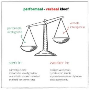 tineke-performaal-verbaal-kloof-foto-1